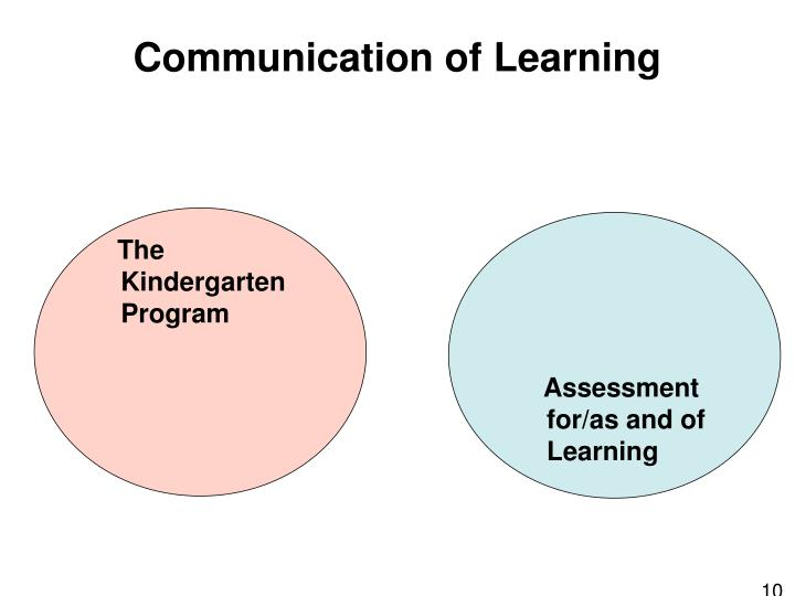 Communication of Learning