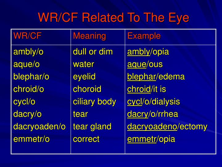 WR/CF Related To The Eye