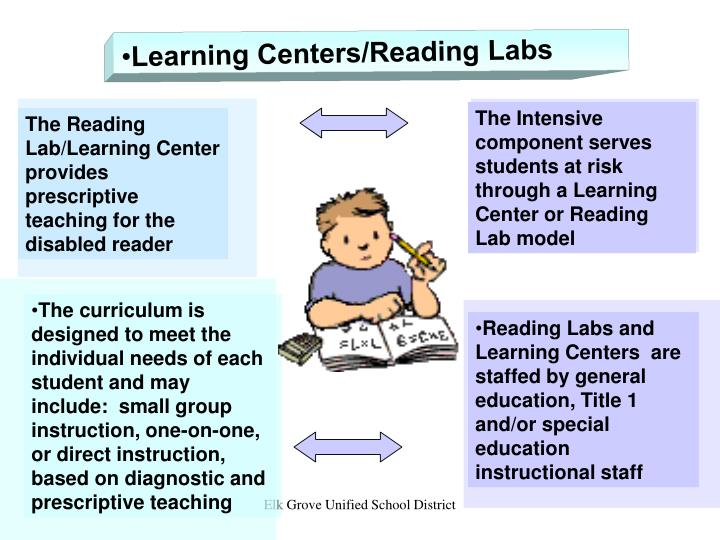 Learning Centers/Reading Labs