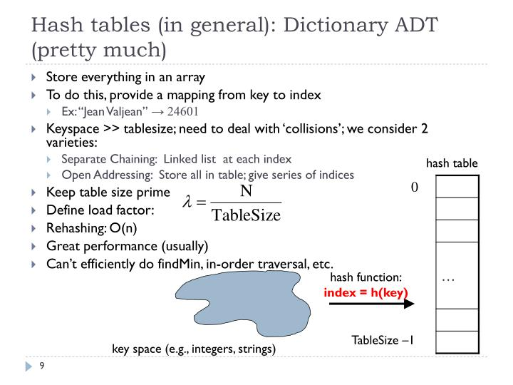 Hash tables (in general): Dictionary ADT (pretty much)