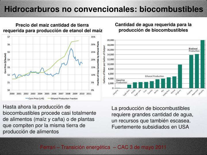 Hidrocarburos no convencionales: biocombustibles