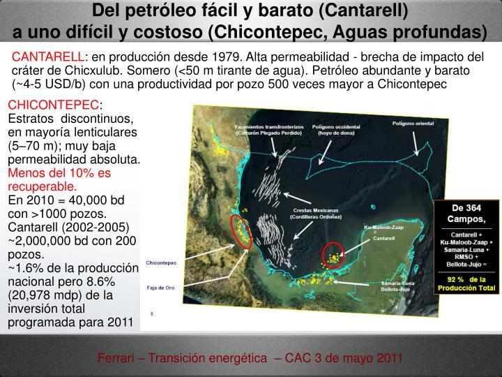 Del petróleo fácil y barato (Cantarell)
