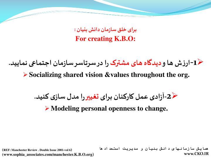 برای خلق سازمان دانش بنیان :