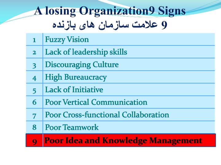 A losing Organization9