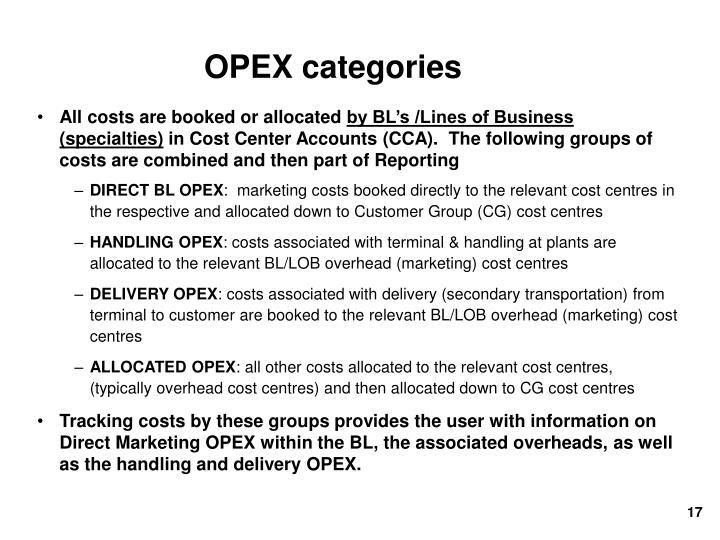OPEX categories