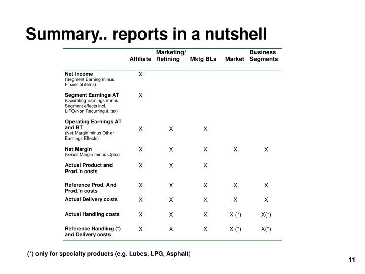 Summary.. reports in a nutshell