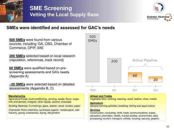 SME Screening