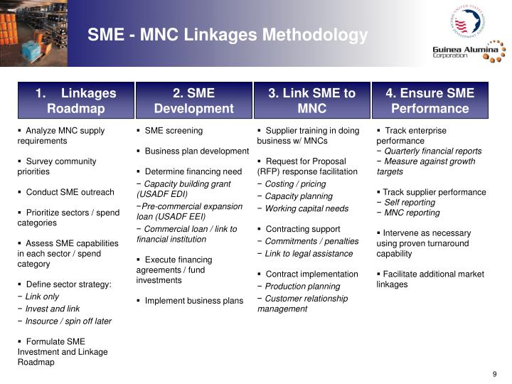 SME - MNC Linkages Methodology