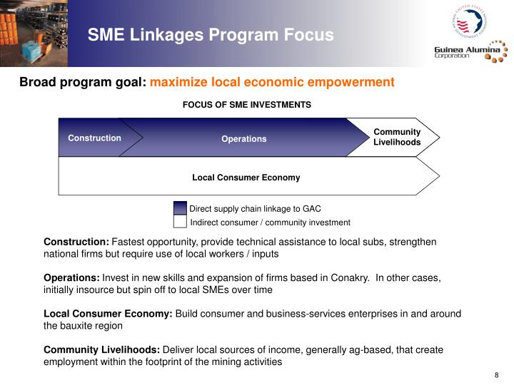 FOCUS OF SME INVESTMENTS