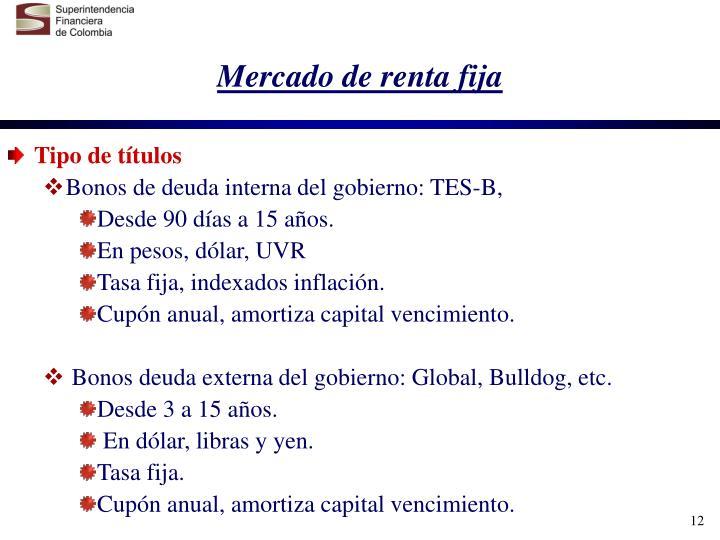 Mercado de renta fija