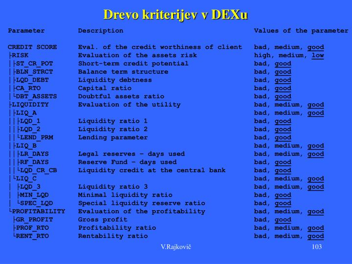 Drevo kriterijev v DEXu
