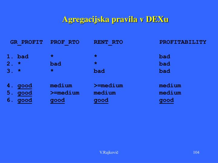 Agregacijska pravila v DEXu