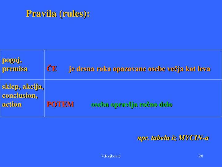 Pravila (rules):