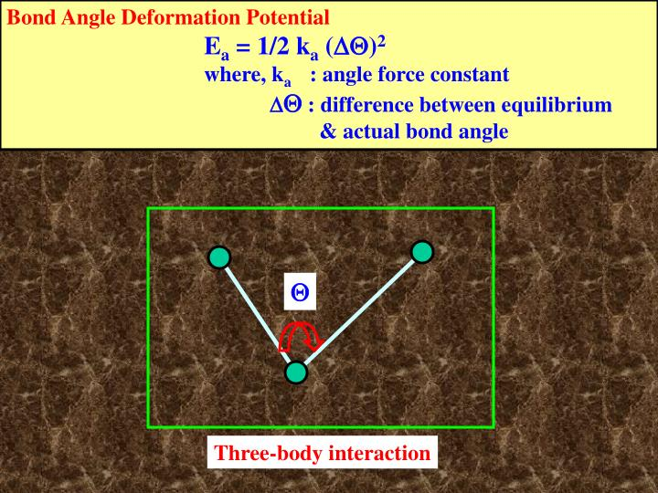Bond Angle Deformation Potential