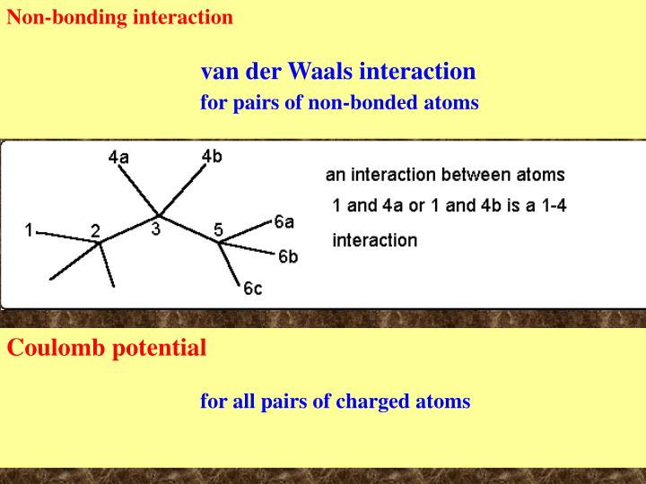 Non-bonding interaction