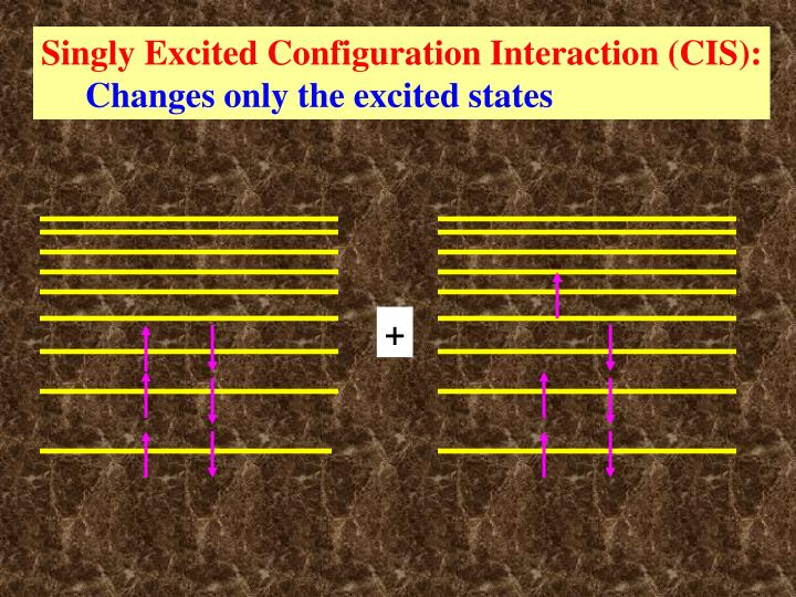 Singly Excited Configuration Interaction (CIS):