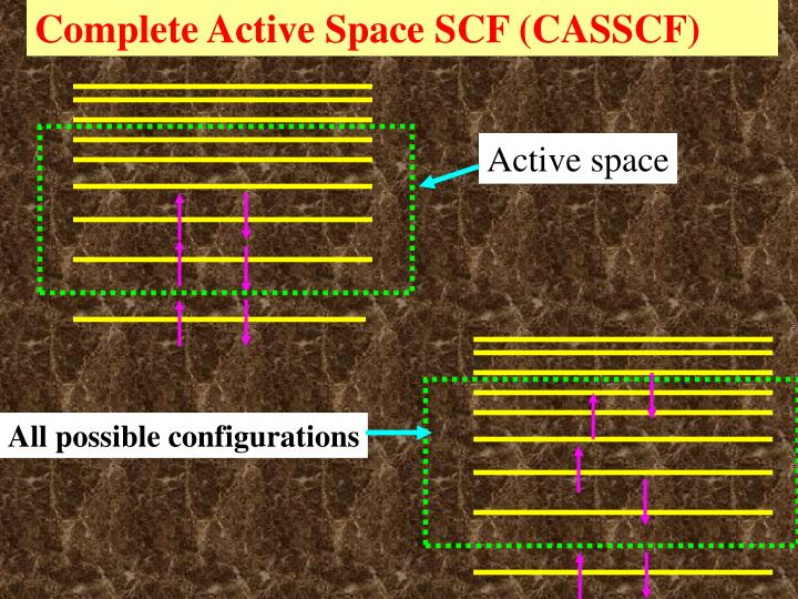 Complete Active Space SCF (CASSCF)