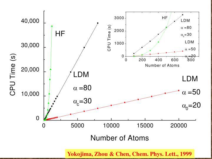Yokojima, Zhou & Chen, Chem. Phys. Lett., 1999