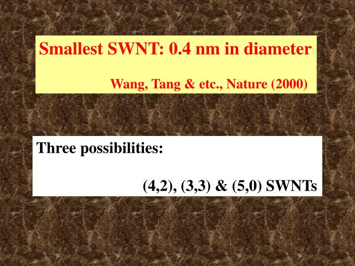 Smallest SWNT: 0.4 nm in diameter