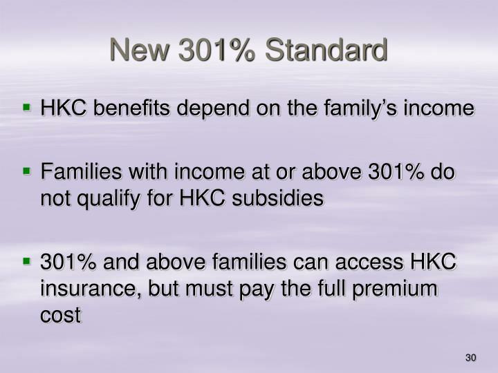 New 301% Standard