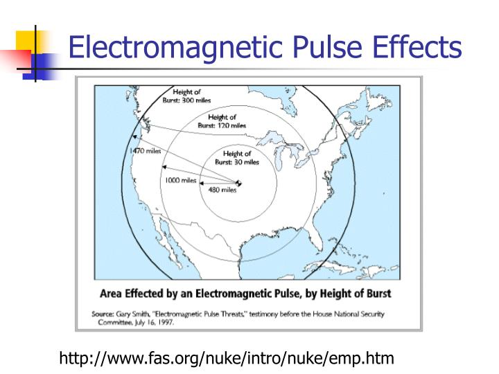 Electromagnetic Pulse Effects