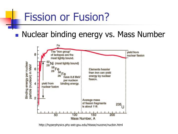 Fission or Fusion?