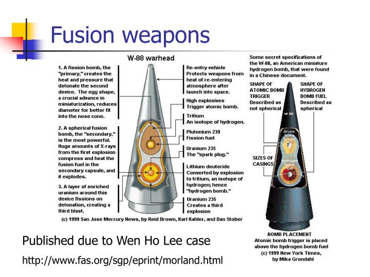 Fusion weapons