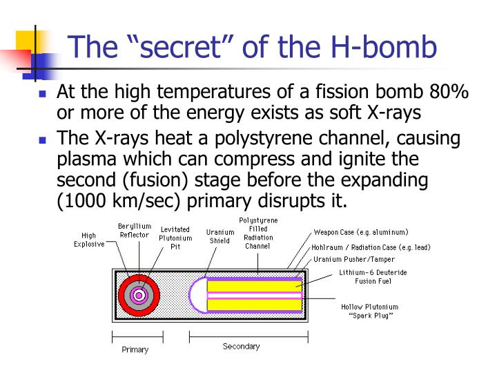 """The """"secret"""" of the H-bomb"""