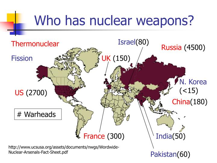 Who has nuclear weapons?