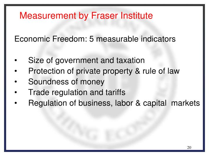 Measurement by Fraser Institute