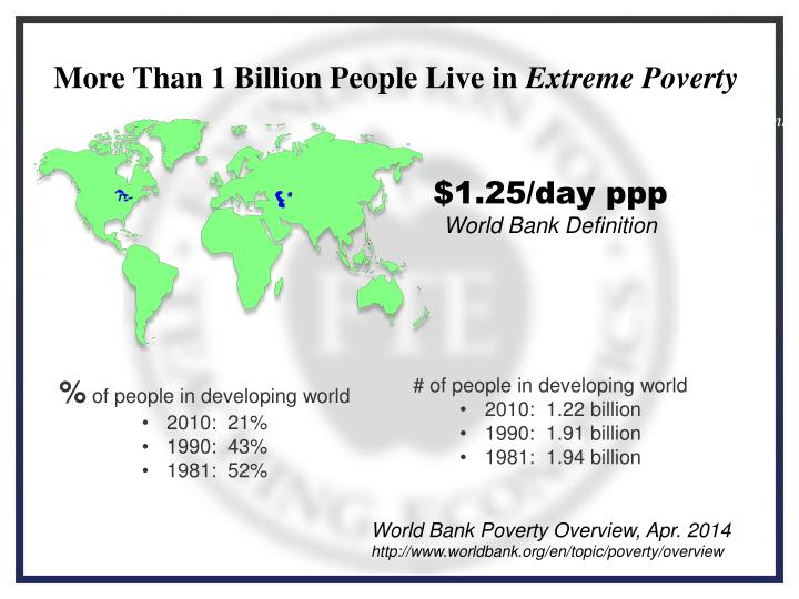 More Than 1 Billion People Live in