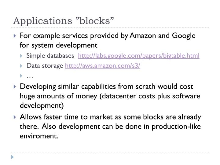 "Applications ""blocks"""