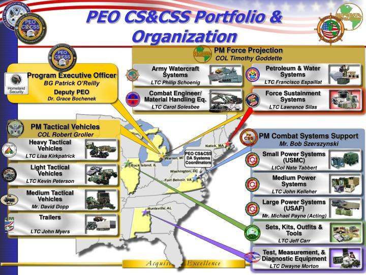 PEO CS&CSS Portfolio & Organization
