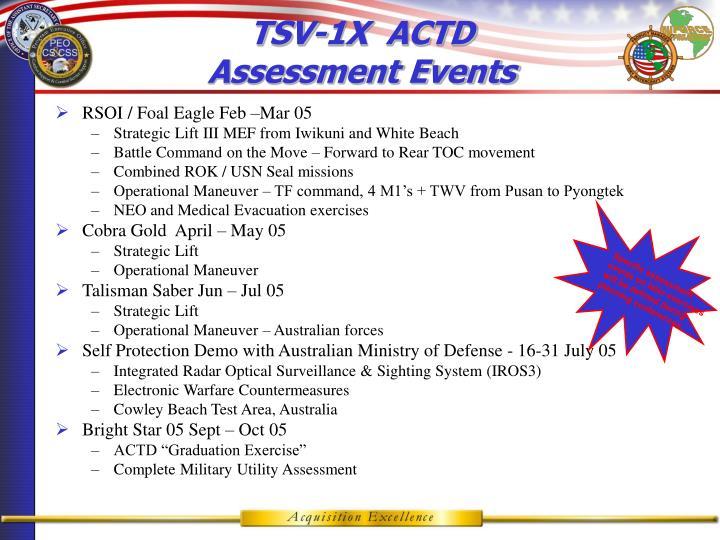 TSV-1X  ACTD