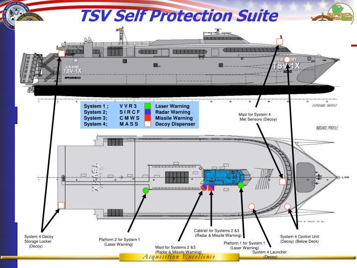 System 1 ; V V R 3  Laser Warning