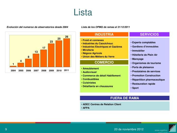 Evolución del numeroo de observatorios desde 2004