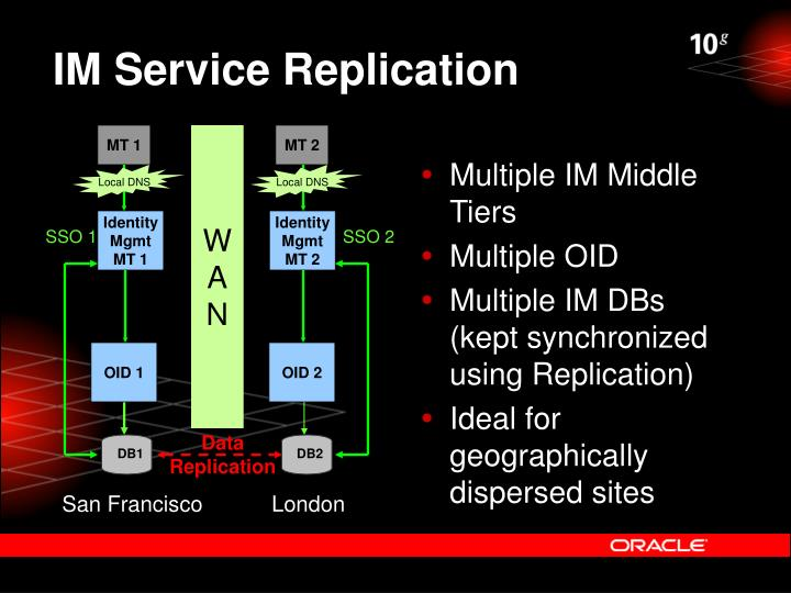 IM Service Replication