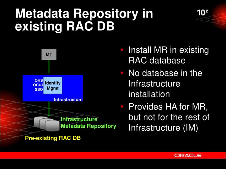 Metadata Repository in existing RAC DB