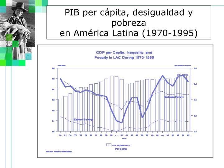 PIB per cápita, desigualdad y pobreza