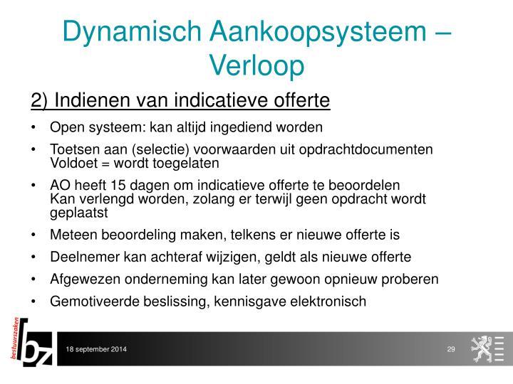Dynamisch Aankoopsysteem – Verloop