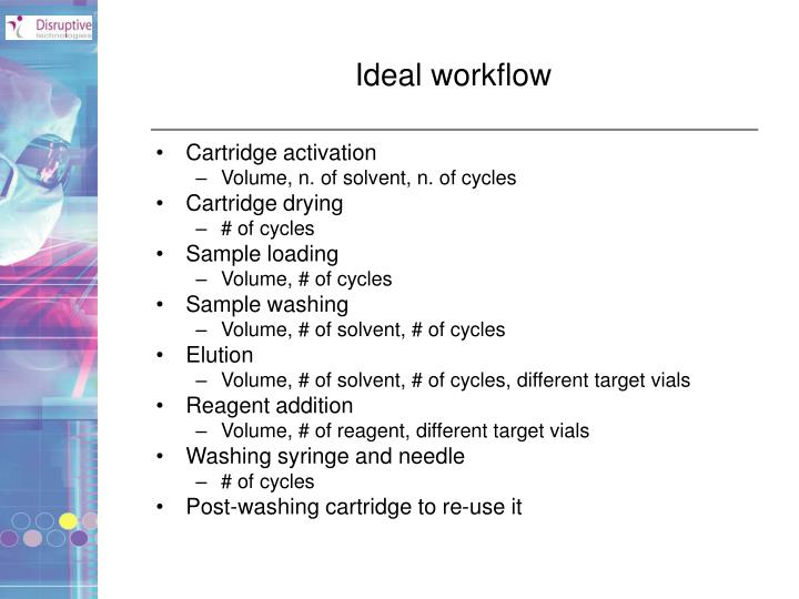 Ideal workflow