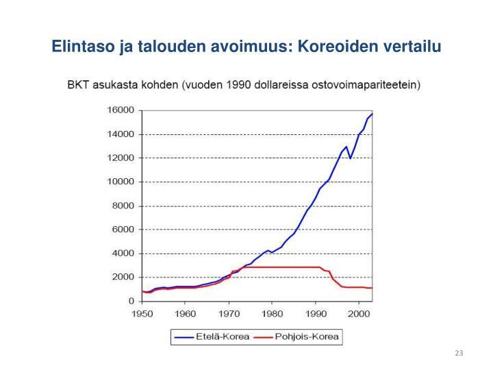 Elintaso ja talouden avoimuus: Koreoiden vertailu
