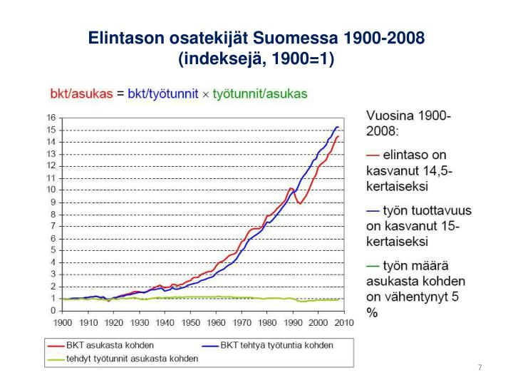 Elintason osatekijät Suomessa 1900-2008