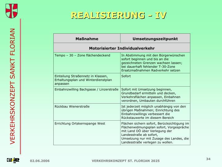 REALISIERUNG - IV