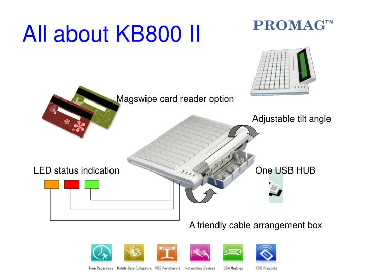 All about KB800 II