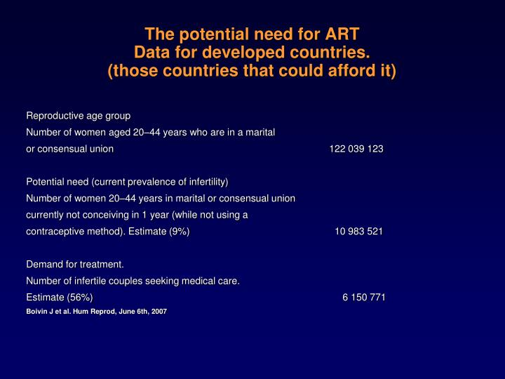 The potential need for ART
