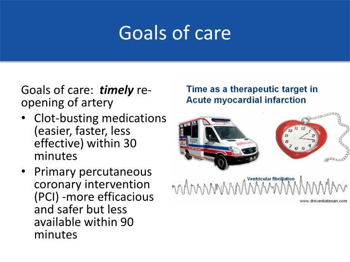 Goals of care