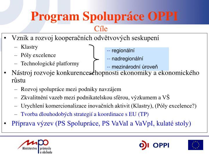 Vznik a rozvoj kooperačních odvětvových seskupení