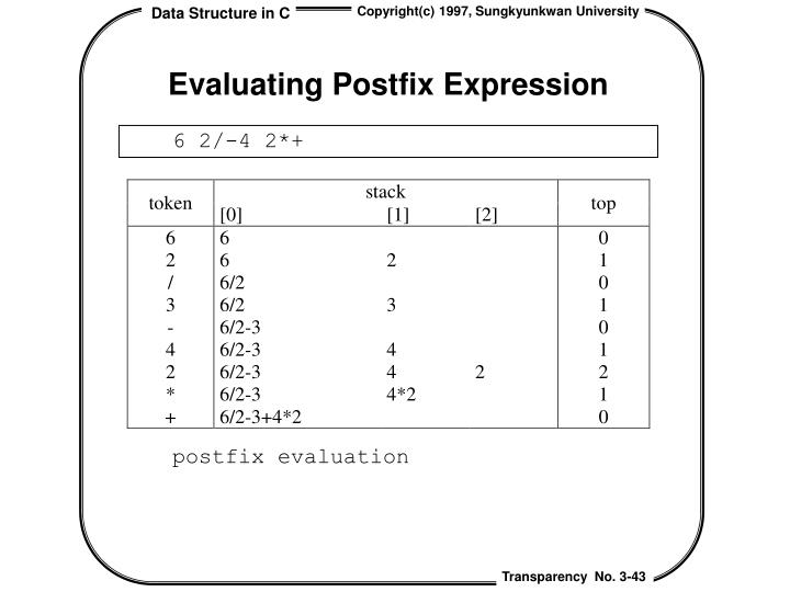Evaluating Postfix Expression