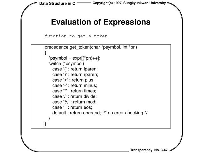 Evaluation of Expressions